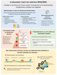 nouveau_reglement_2019